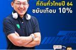 คุยกับบัญชา EP.235: ราคาประเมินที่ดินทั่วไทยปี 64 สวนโควิด ขึ้นเกือบ 10%