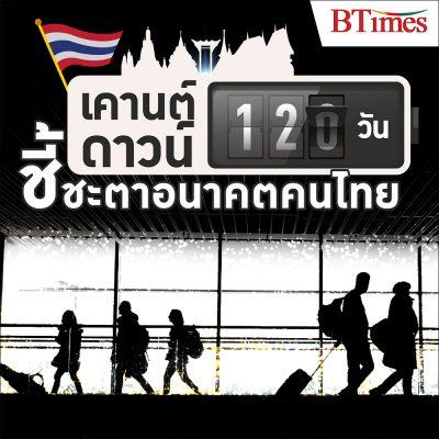 เปิดประเทศ 120 วัน จับสัญญาณชีพอนาคตไทย… นับถอยหลังวันแห่งความหวังหรือวันแห่งความพัง